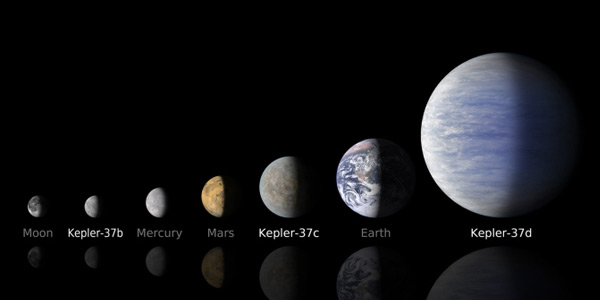 kepler-37b in vergelijking met onder meer de maan en de aarde