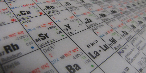 periodiek systeem