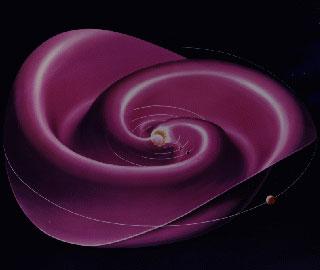 Het heliosferische stroomvlak. Op deze afbeelding is goed te zien dat de invloed van dit stroomvlak heel ver reikt. Meerdere planeten in het hart van ons zonnestelsel worden zo af en toe in de golven gedipt. En tijdens een omkering van het magnetisch veld van de zon neemt het aantal golven en dus het aantal 'dips' toe. Aangezien zo'n dip voor stormachtig ruimteweer kan zorgen, wordt ook de kans daarop groter. Afbeelding: NASA.