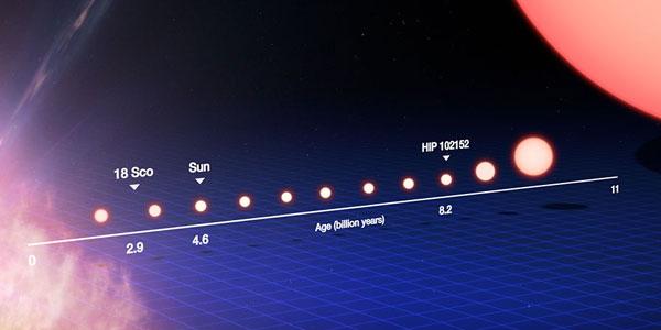 De levensloop van een ster: van het ontstaan van de ster tot aan een rode reus. Afbeelding: ESO / M. Kornmesser.