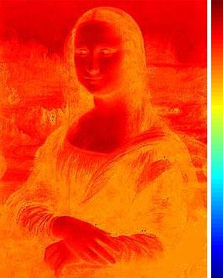 Warmte bepaalt de tint van elke pixel. Voor lichtere delen van het schilderij (bijvoorbeeld de handen) was meer warmte nodig. Afbeelding: Georgia Tech.