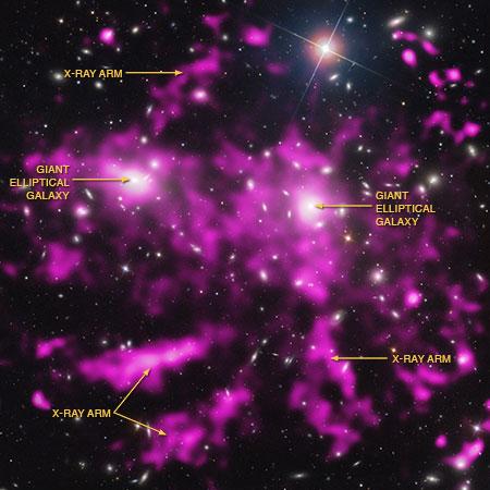 Afbeelding: NASA / CXC / MPE / J.Sanders et al / SDSS.