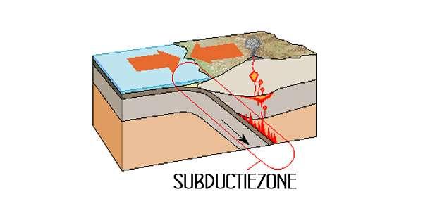 subductiezone