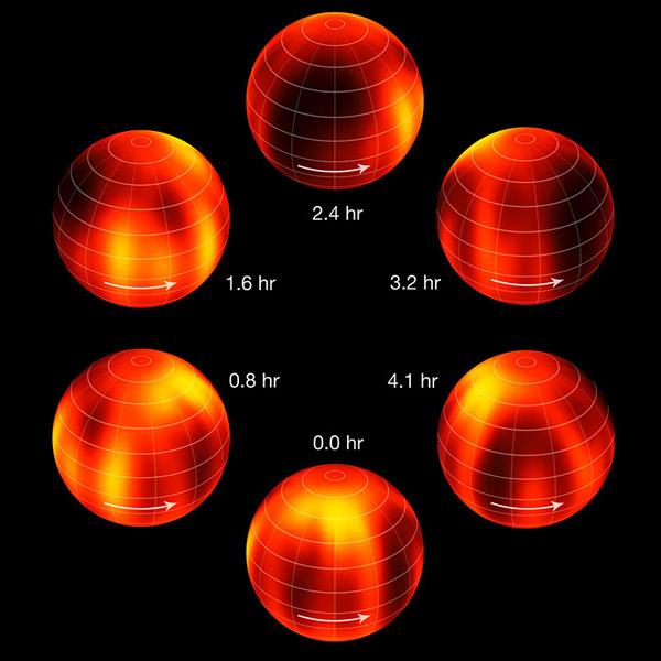 Hierboven ziet u op zes momenten met gelijke tussenpozen een rotatie van Luhman 16B. Afbeelding: ESO / I. Crossfield.