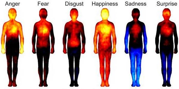 emotie
