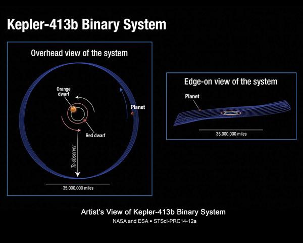 Afbeelding: NASA / ESA / A. Feild (STScI).