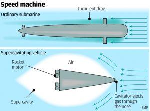 Het verschil tussen een normale onderzeeër (boven) en de supersonische onderzeeër (onder).