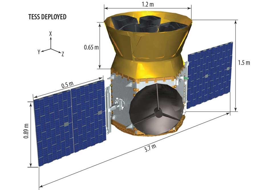 Een schematische tekening van TESS. Het is de bedoeling dat de satelliet in 2017 klaar is voor lancering. Die lancering moet in de herfst van dat jaar plaatsvinden. Afbeelding: NASA.