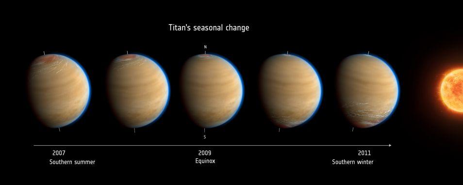 Ieder seizoen ziet Titan er weer net even anders uit.