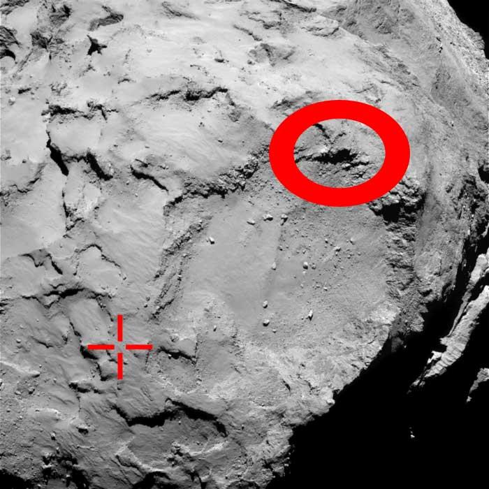 Het kruisje geeft de oorspronkelijke landingsplek van Philae aan. Een mooi vlak stukje komeet. In het rondje een stuk minder aantrekkelijk stukje komeet: de klif. ESA is bang dat de lander zich in de schaduw van deze grote klif bevindt. Afbeelding: ESA / Rosetta / MPS for OSIRIS Team MPS / UPD / LAM / IAA / SSO / INTA / UPM / DASP / IDA.