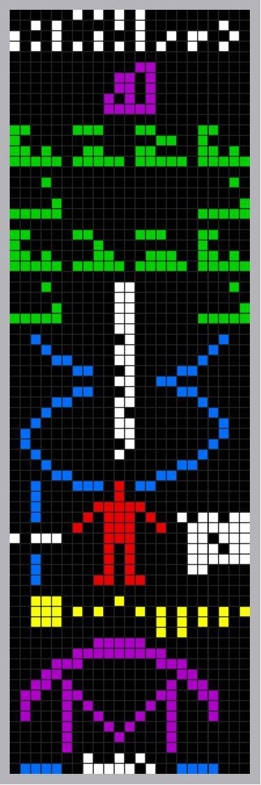 De Areciboboodschap bevatte de meest uiteenlopende informatie: onder meer een tekening van de mens en het zonnestelsel, de getallen 1 tot en met 10 en de atoomnummers van de elementen die de bouwstenen van ons DNA vormen.