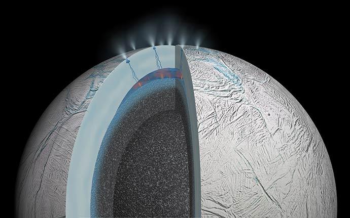 De piepkleine deeltjes reizen van de oceaanbodem naar het oppervlak van Enceladus in een periode van enkele maanden tot enkele jaren.
