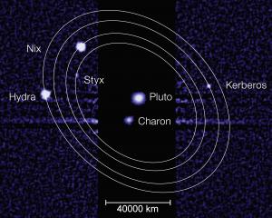 Dit zijn alle manen van Pluto.
