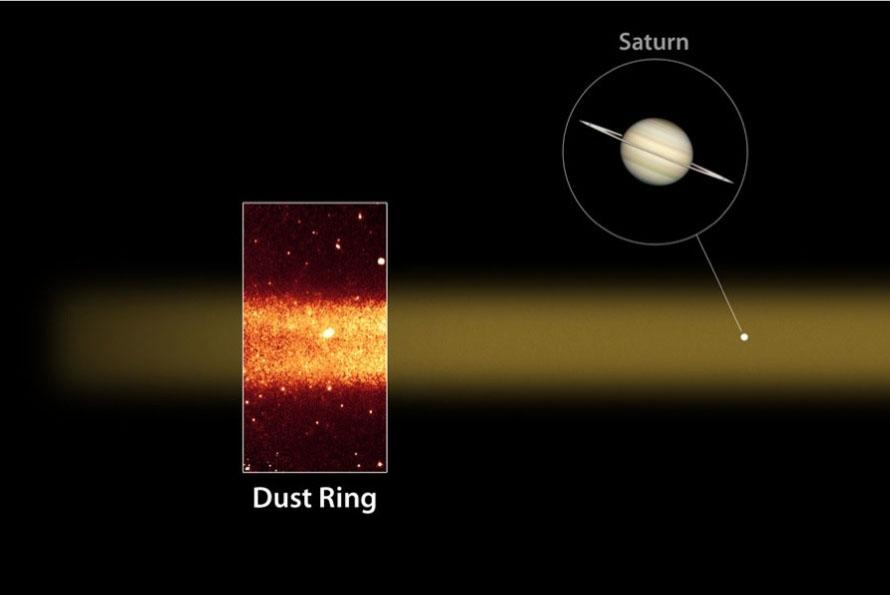 De inzet is een foto van de Phoebe-ring, gemaakt door de Spitzer-telescoop in 2009.