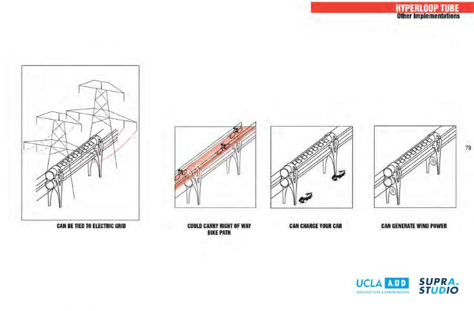 Er zijn veel mogelijkheden. De tunnel kan via elektriciteitsmasten reizen en daar energie aftappen. Ook kunnen de tunnels gebruikt worden om windenergie op te vangen of om elektrische auto's op te laden.