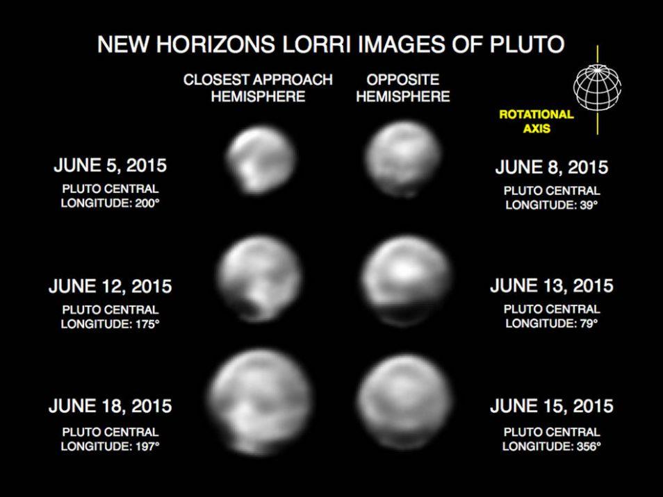 Hier is goed te zien dat Pluto 'groeit'. Aangezien New Horizons de dwergplaneet nadert, wordt Pluto alsmaar groter op beelden van New Horizons.