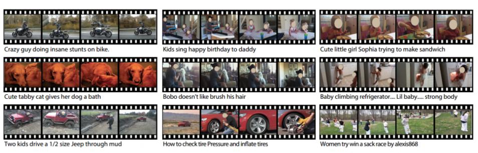 Voorbeeldvideo's in de dataset.