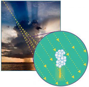 Het ontstaan van bliksem: een deeltjeslawine genereert vrije elektronen die het elektrisch veld van de punt van een hagelsteen of korrelhagel binnendringen. Afbeelding: CWI.