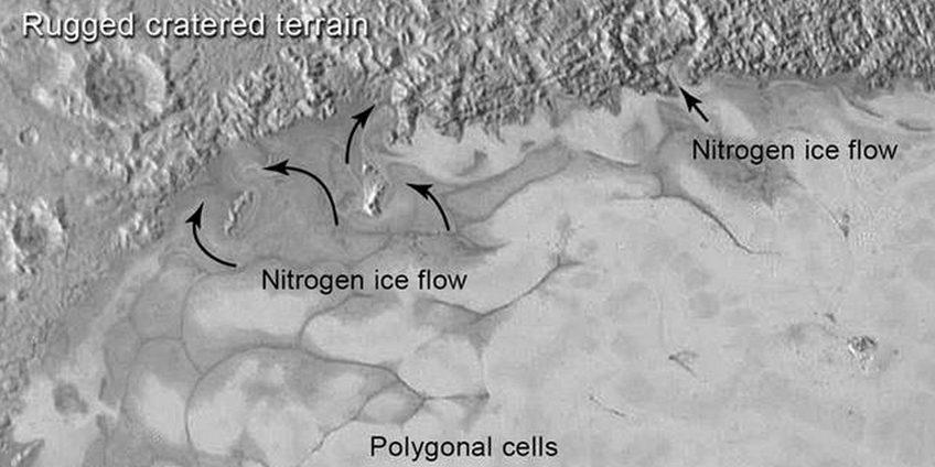 Gletsjers op Pluto. Afbeelding: NASA.