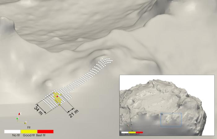 De vermoedelijke locatie van Philae. Afbeelding: ESA / Rosetta / Philae / CONSERT.