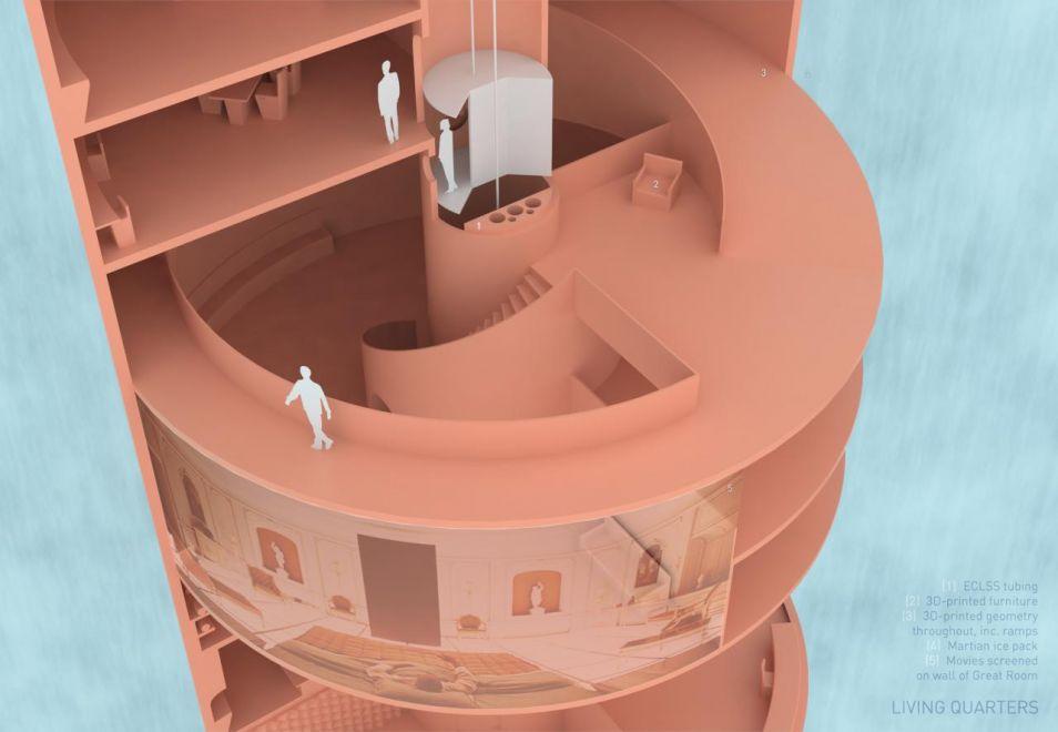 """Team Staye pakt het anders aan. Dit team wil in het ijs gaan boren. De astronauten gaan dus onder het oppervlak wonen. """"Hierdoor hebben zij makkelijk toegang tot water en worden ze beschermd tegen kosmische straling"""", schrijft het team. """"Ook is de temperatuur onder het oppervlak aangenamer."""" De silo bestaat uit meerdere verdiepingen, die allemaal geprint kunnen worden."""