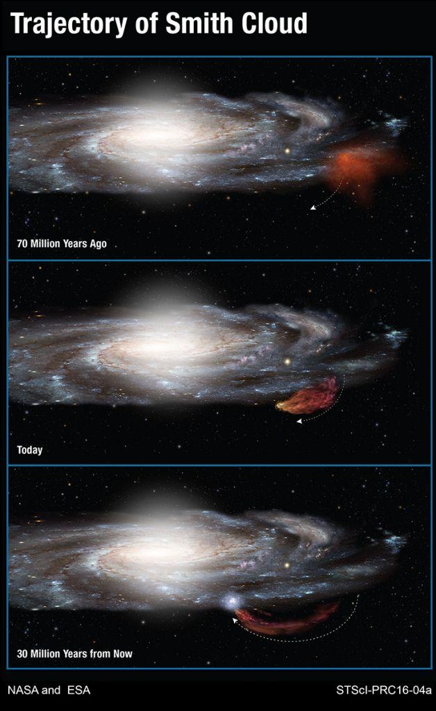 Een kijkje in de geschiedenis en toekomst van Smith Cloud. Afbeelding: NASA / ESA / A. Feild (STScI).