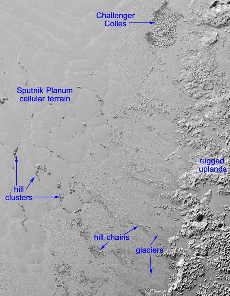 Op deze afbeelding zie je de ruige hooglanden (aangeduid met 'rugged uplands'), gletsjers, ijsbergen en helemaal bovenaan een verzameling vastgelopen ijsbergen. Afbeelding: NASA / JHUAPL / SwRI.