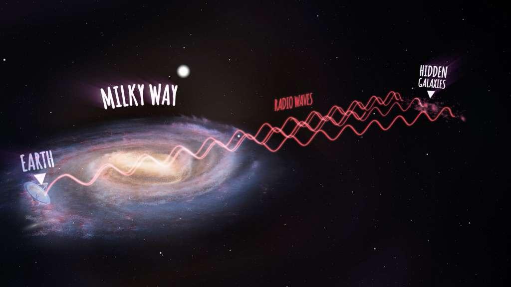 Onderzoekers ontdekten de sterrenstelsels met behulp van een radiotelescoop. Afbeelding: ICRAR.