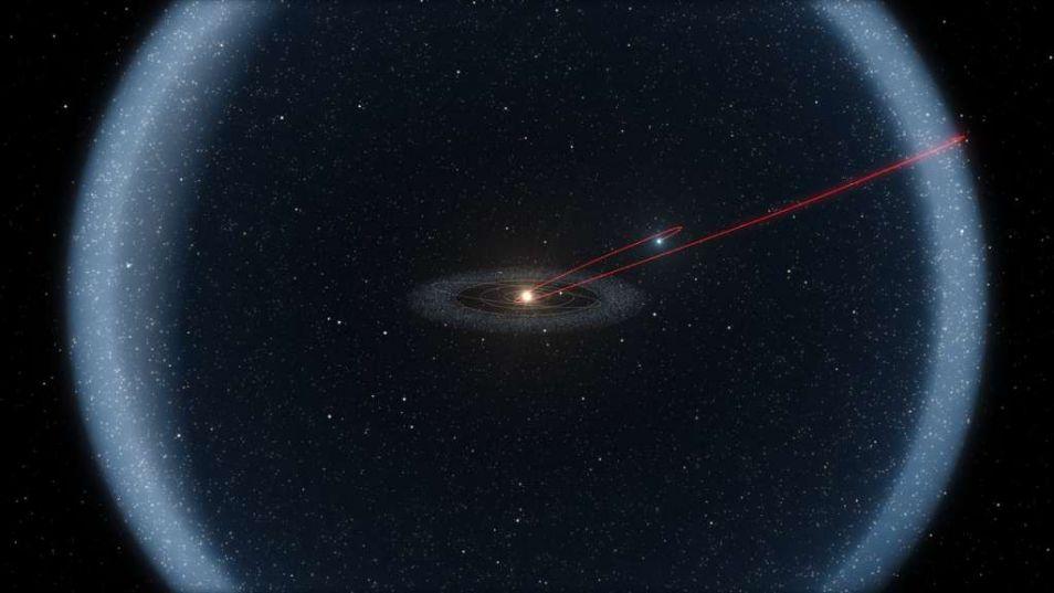 De komeet heeft ruim vier miljard jaar doorgebracht in de Oortwolk.