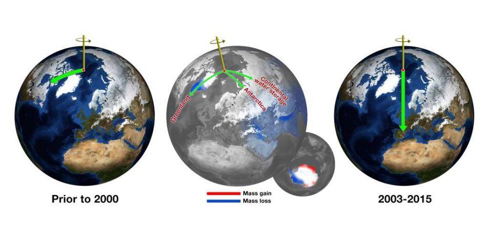 Op deze afbeelding is de de richtingsverandering van de noordpool in kaart gebracht. Credits: NASA/JPL-Caltech