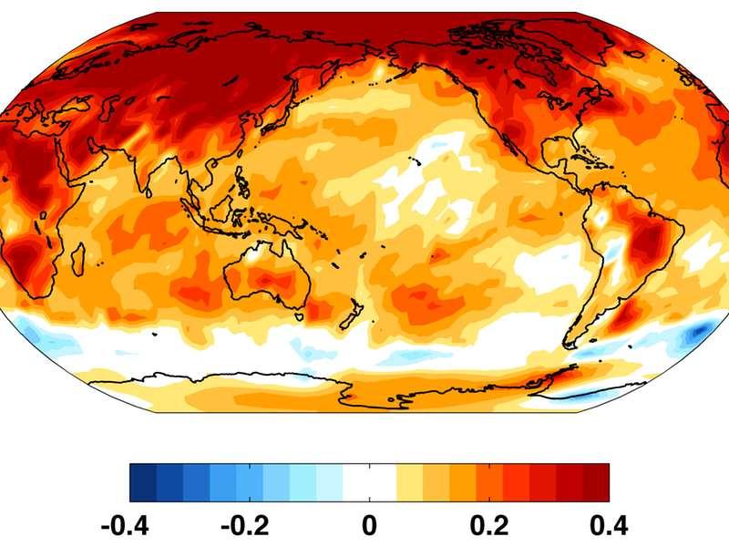Deze afbeelding laat zien hoe verschillende delen van de wereld in de afgelopen 50 jaar zijn opgewarmd. Afbeelding: Kyle Armour / University of Washington.