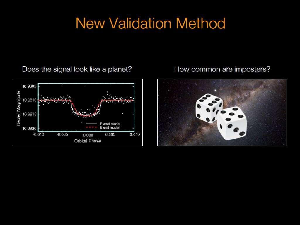 De nieuwe validatie-methode in beeld. Afbeelding: NASA Ames / W. Stenzel; Princeton University / T. Morton.