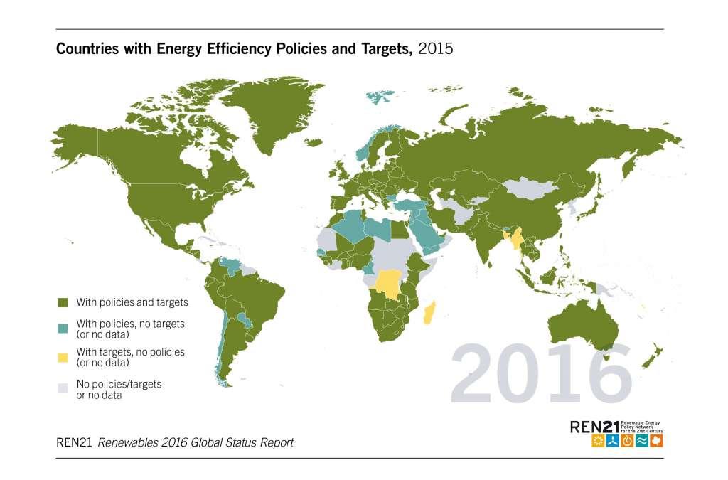 Steeds meer landen hebben zich doelstellingen gesteld als het gaat om groene energie. In het groen landen met doelstellingen en bijbehorend beleid. In het blauw landen die geen doelstellingen hebben, maar wel een beleid dat aanstuurt op het gebruik van meer groene energie. In geel de landen met doelstellingen omtrent hernieuwbare energiebronnen, maar zonder beleid dat de doelstellingen nastreeft. Van de 'grijze' landen zijn geen gegevens beschikbaar.