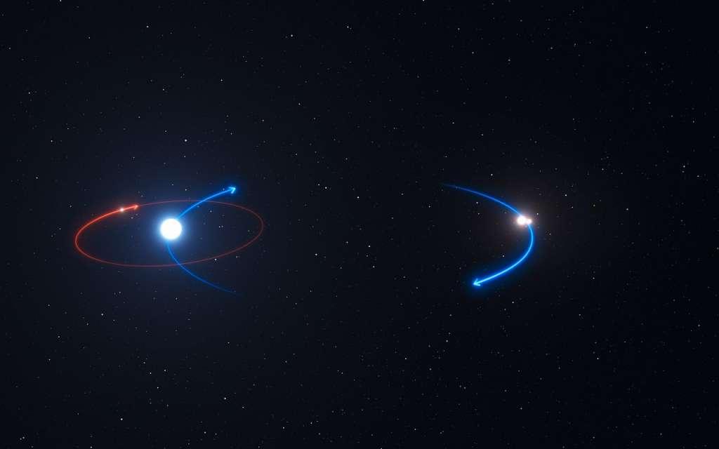 Hier zie je de omloopbaan van de planeet (in het rood) en de banen van de sterren (in het blauw). De planeet cirkelt om de helderste ster in het systeem. Afbeelding: ESO.