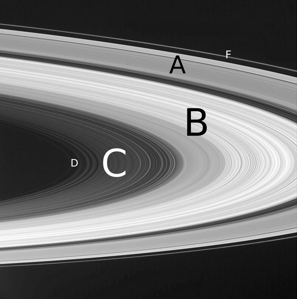 De ringen van Saturnus worden aangeduid met letters. Afbeelding: NASA / JPL / Space Science Institute.