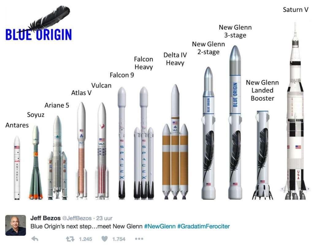 Bezos kondigt de nieuwe raket aan op Twitter.