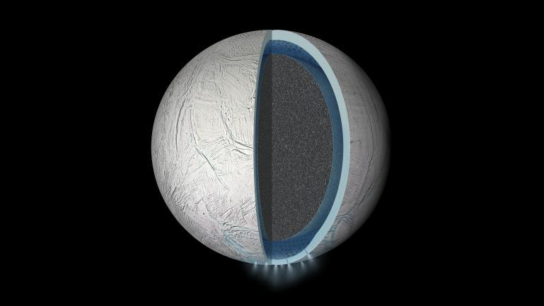 Enceladus: een harde kern, omsloten door een oceaan en daarop de ijskorst. Ook de geisers op de zuidpool zijn zichtbaar. Afbeelding: NASA / JPL-Caltech.