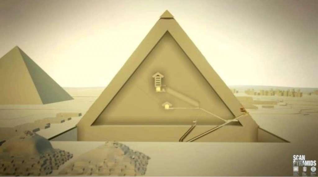 De reeds bekende ruimtes en gangen in de piramide. Afbeelding: ScanPyramids.