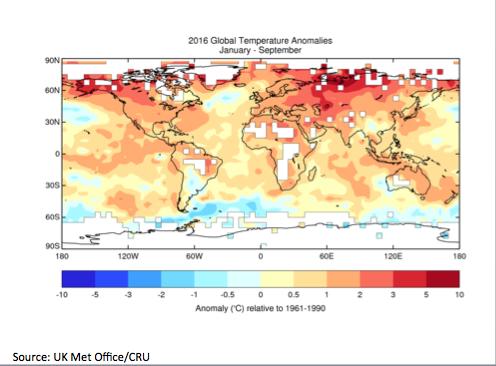 Afwijkingen in de temperatuur (ten opzichte van de basislijn: de periode 1961-1990). Afbeelding: UK Met Office / CRU.