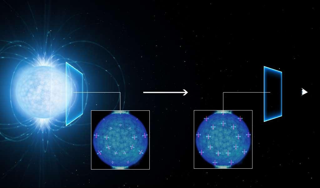 Hier zie je hoe licht - dat van het oppervlak van een sterk magnetische neutronenster (links) komt, lineair gepolariseerd raakt terwijl het zich door het vacuüm van de ruimte in de naaste omgeving van de ster, in de richting van een waarnemer op aarde (rechts) begeeft. De polarisatie van het licht wijst erop dat de lege ruimte rond de neutronenster onderhevig is aan vacuüm-dubbelbreking. Afbeelding: ESO / L. Calçada.