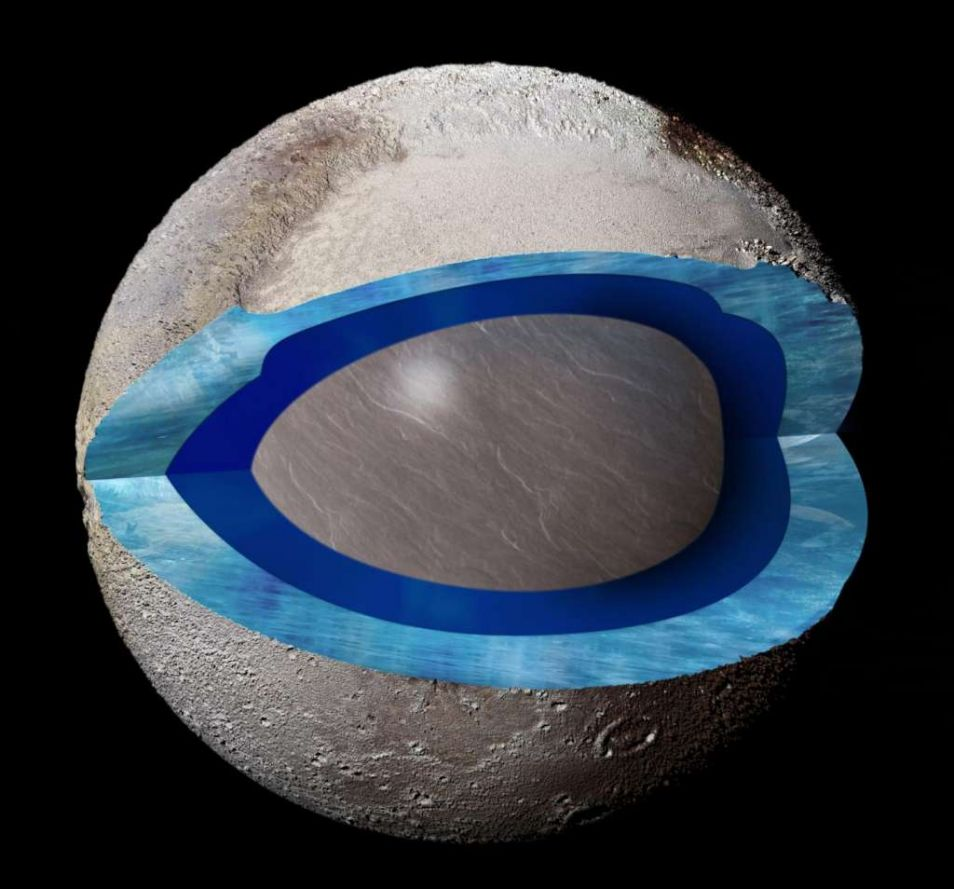Hier gluren we onder het oppervlak van Sputnik Planitia. Onderzoekers vermoeden dat onder de ijskorst (lichtblauw) een oceaan te vinden is (donkerblauw). Afbeelding: Pam Engebretson.