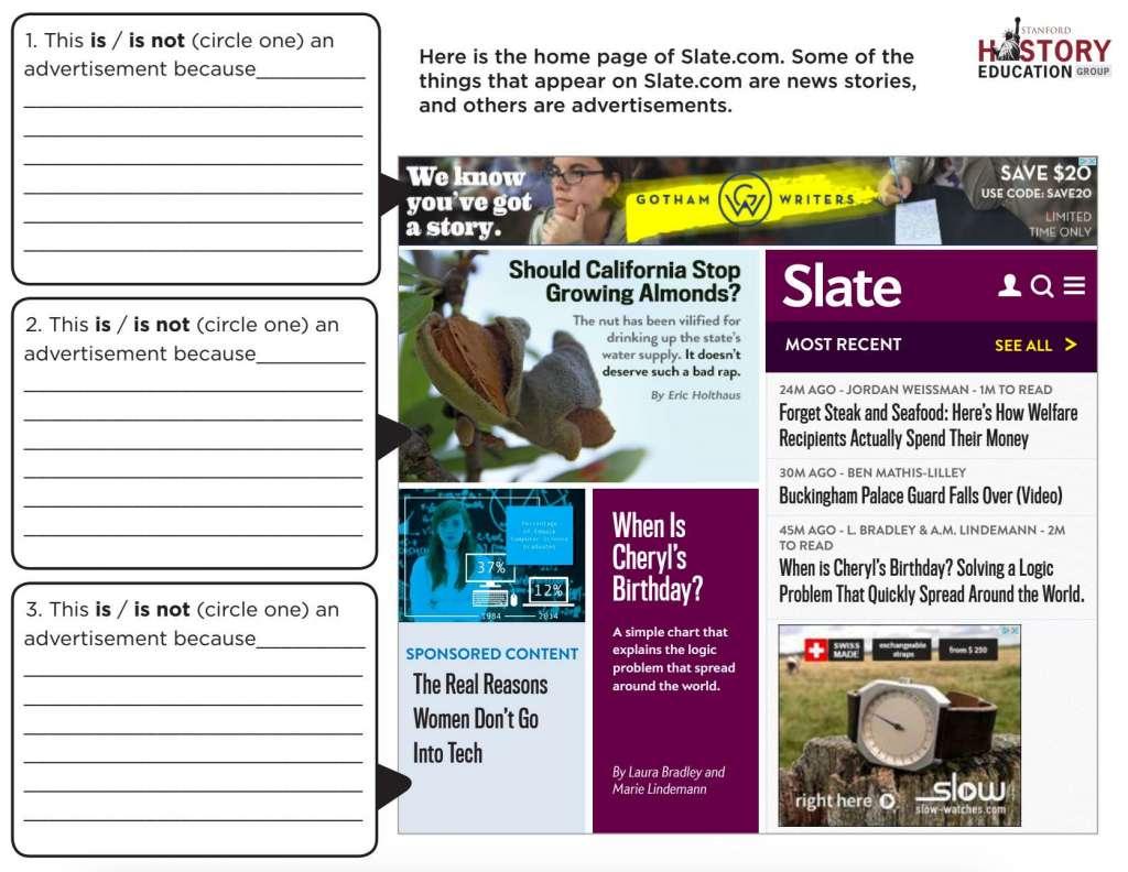 Nog een voorbeeldje van een testje dat de jongeren voor de kiezen kregen. Ze kregen de voorpagina van Slate.com te zien en moesten aangeven of de met een pijltje aangeduide items advertenties of nieuwsberichten waren. De middelbare scholieren bleken prima in staat te zijn om een traditionele advertentie (met een couponcode) te onderscheiden van een nieuwsbericht. Maar meer dan 80 procent dacht dat een advertorial - ondanks dat er 'sponsored content' bij stond - een echt nieuwsbericht was.