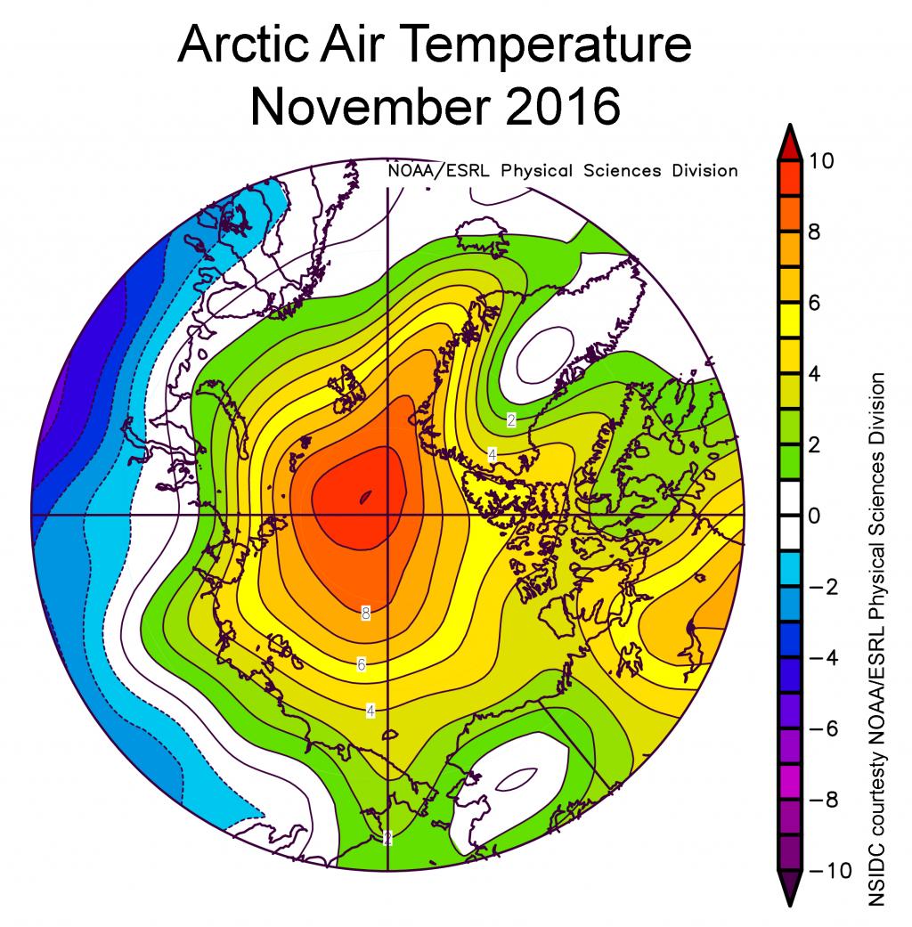 Deze afbeelding laat zien in welke mate de temperatuur op de noordpool afwijkt van de gemiddelde temperatuur die tussen 1981 en 2010 in november werd gemeten. Op sommige plekken lag de temperatuur in november 2016 wel tien graden hoger dan gemiddeld. Het staat in schril contrast met de temperaturen in het noorden van Eurazië die in diezelfde periode juist 4 tot 8 graden lager uitvielen dan gemiddeld. Afbeelding: NSIDC / NOAA / ESRL Physical Sciences Division.