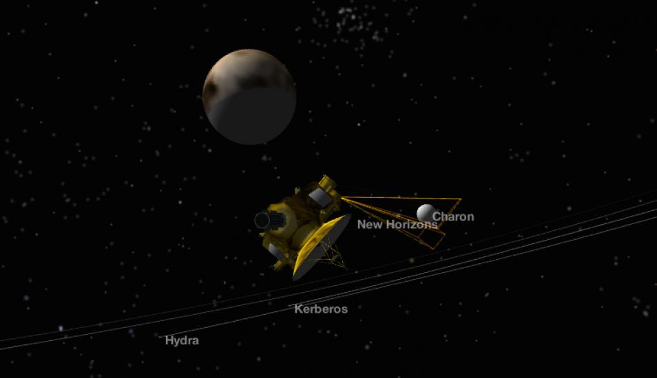 Een computersimulatie van de positie van New Horizons om 13:49 uur. De ruimtesonde is 12.500 kilometer van Pluto verwijderd.